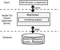 MapViewer1